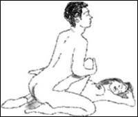 manmathpriya position