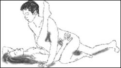 vyompada position